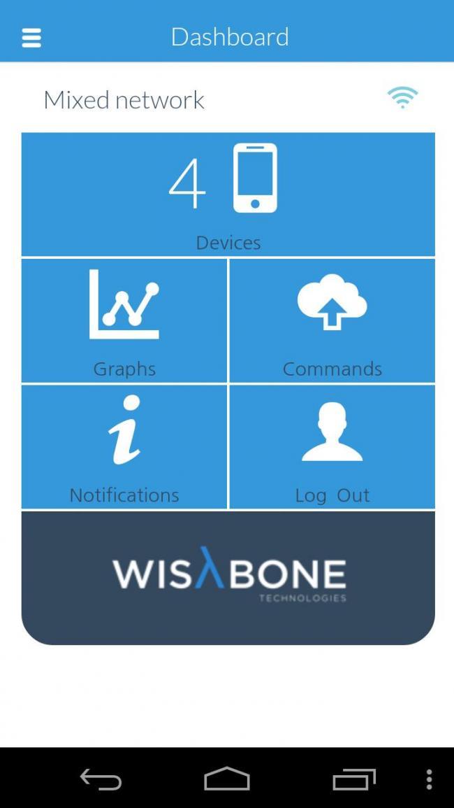 7. wishbone