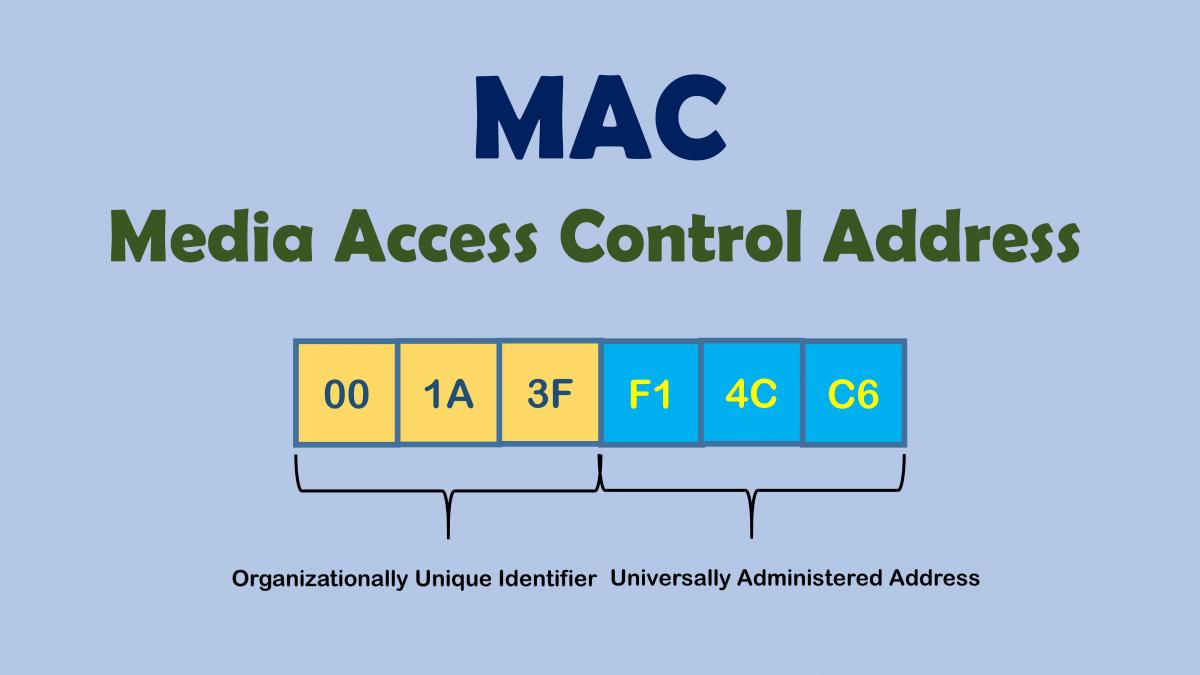 Fungsi Dan Cara Mengetahui Mac Address Di Android Via Medium.com