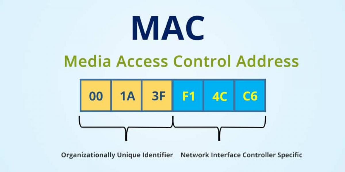 Fungsi Dan Cara Mengetahui Mac Address Di Android Via Networkencyclopedia.com