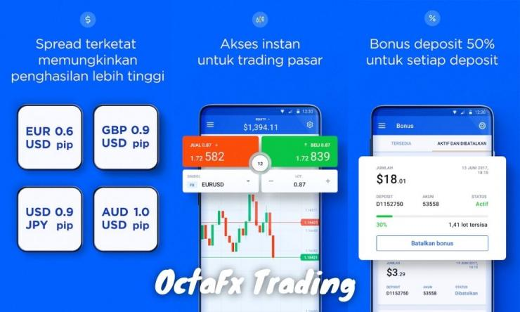 Aplikasi Octafx Trading Dengan Penjelasan Lengkap, Jenis Trading Dan Cara Daftarnya