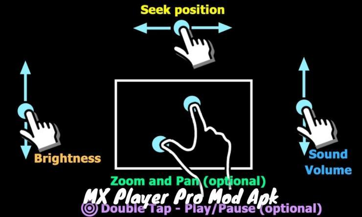 Mx Player Pro Mod Apk Terbaru 2021 Lengkap